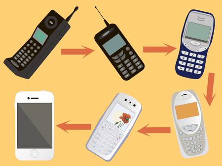 Smartphone evolution phone doodle hand drawn vector illustration