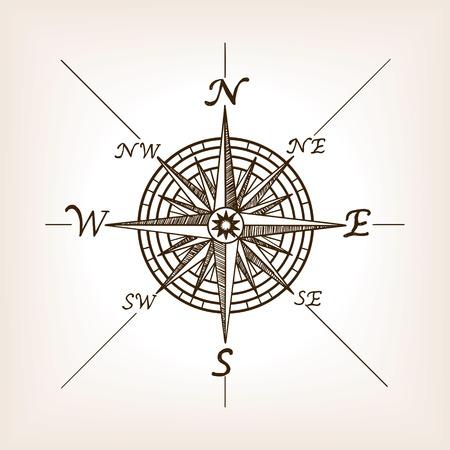 Windroos schets stijl vector illustratie. Oude gravure imitatie.