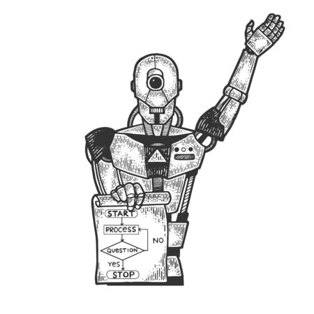 Robot and Algorithm poster sketch engraving vector illustration. Scratch board style imitation. Black and white hand drawn image.