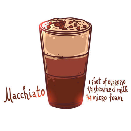 glass cup of Macchiato Coffee on white background with typography, hand drawing illustration