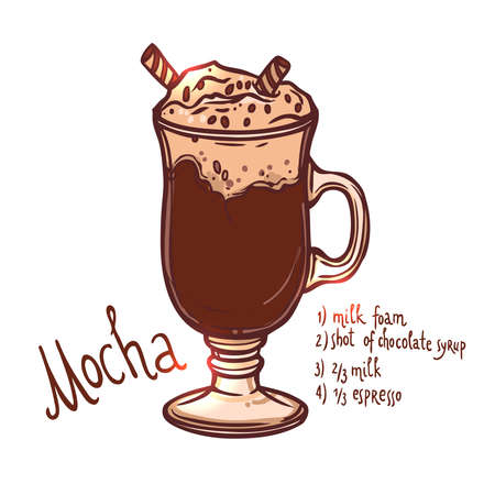 glass cup of Mocha Coffee on white background with typography, hand drawing illustration