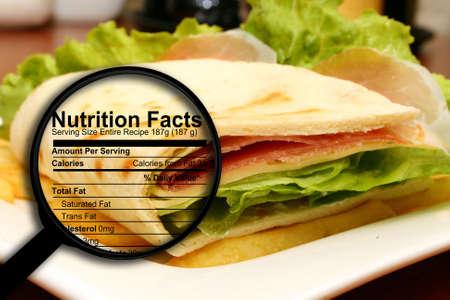 comidas: Informaci�n nutricional Sandwich