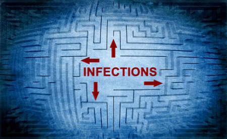 epidemiology: Infections maze concept