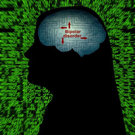 desorden: Bipolar concepto de trastorno