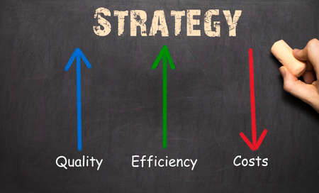 Business Strategy  Concept Chalkboard -  arrows with text quality efficiency costs