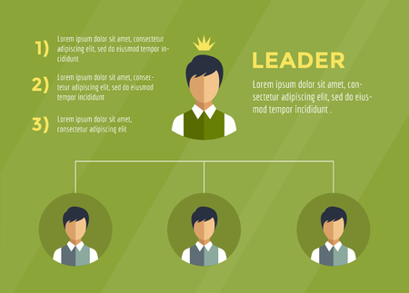 command structure: Business Structure Infographic Tree infographic. Command, Boss, Labor and Team.