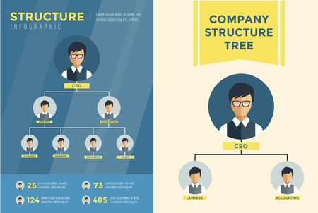command structure: Business Structure Infographic. Tree scheme. Command, Boss, Labor and Team.