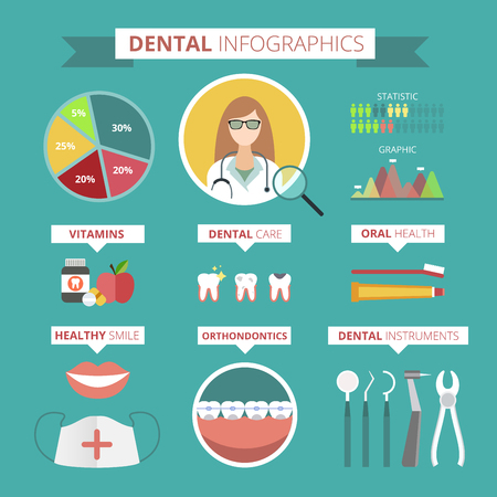 anchor man: Dentist doctor infographic vector illustration. Dentist infographic tooth care vector. Dental care, tooth care tools, doctor office, tooth oral brush toothpaste. Dental infographic vector