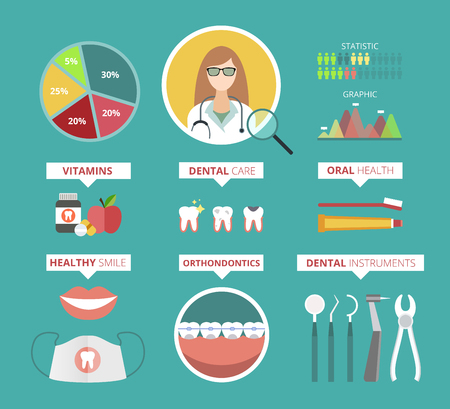 doctor isolated: Dentist doctor infographic vector illustration. Dentist infographic tooth care vector. Dental care, tooth care tools, doctor office, tooth oral brush toothpaste. Dental infographic vector infographic