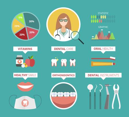 Dentista médico ilustración vectorial infografía. Dentista infografía vector de cuidado de los dientes. Cuidado dental, herramientas para el cuidado dental, oficina del doctor, diente por vía oral pasta dental pincel. Dental vectorial infografía infografía