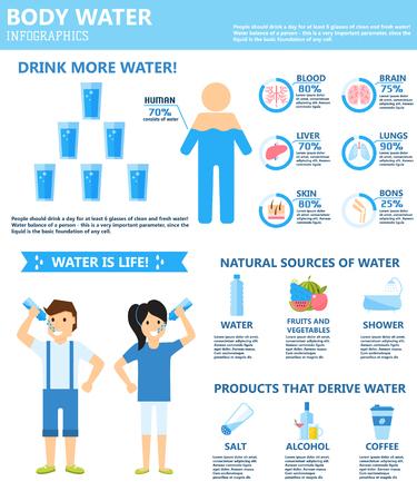 vasos de agua: El agua es vida infografía información líquido idea del cartel y el agua infografía bandera diagrama. estadísticas de infografía vectores de agua. Beba más agua corporal infografía símbolos de fuentes naturales vector.