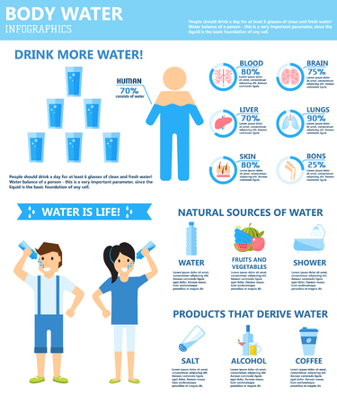 Water is life infographic idea poster liquid information and water infographic diagram banner. Water infographic statistics vector. Drink more body water infographics natural sources vector symbols. Ilustração