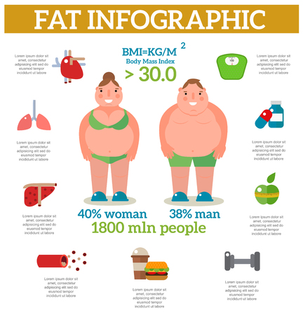 donne obese: Lose weight by jogging weight loss infographic elements and weight loss infographic care concept flat vector. Weight loss infographic medical. Exercise weight loss infographic obese women vector.