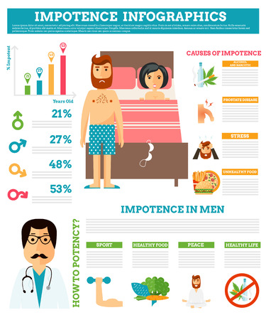 young couple sex: Impotence problems unhappy couple having problems bedroom. Sexual impotence problems unhappy. Impotence problems people relationship difficulties, conflict and family concept vector illustration. Иллюстрация