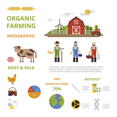 milker: Agriculture farming organic food infographic elements concept vector. Agricultural production organic food infographic. Organic food infographic good health template design Infographic concept.