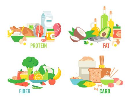 Grafiek toont voedselbronnen van verschillende voedingsstoffen, voedselbronnen op wit wordt geïsoleerd. Eten bronnen bevat anti-oxidanten, complexe koolhydraten. Voedsel bronnen van calcium, proteïne, ijzer en vitamine.