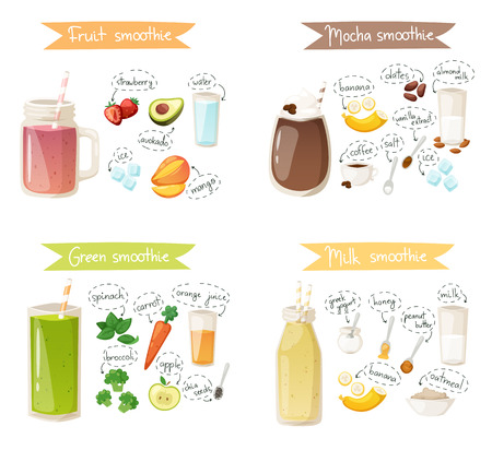 detox: Healthy smoothies with fresh ingredients on kitchen. Smoothie drink recipe healthy green detox. Smoothie recipe with ingredients menu element for cafe or restaurant. Breakfast sweet beverage.