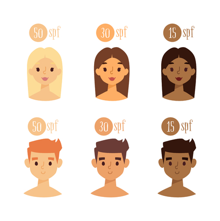 Vector set faces with skin tone from light to dark skin. Skin tone chart. How to protect your skin from the summer sun, skin tone infographics vector. Anti-UV SPF 15-50 PA sunburn icon.