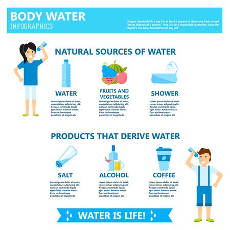 Body water drink infographics health people diet lifestyle concept brochure infochart vector illustration Vektoros illusztráció