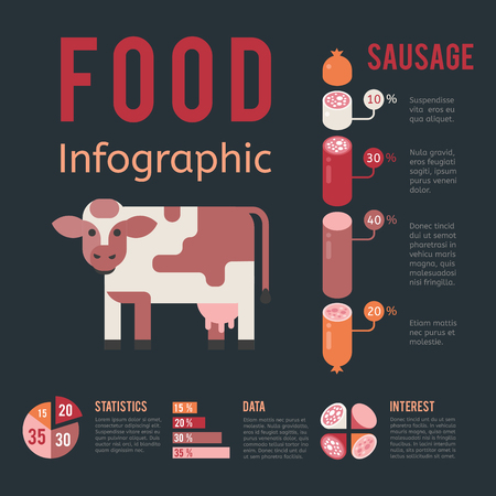 Meat production infographic vector illustration farming agriculture beef business cow concept elements layout information. Sausage manufacturing industry conveyor chart.