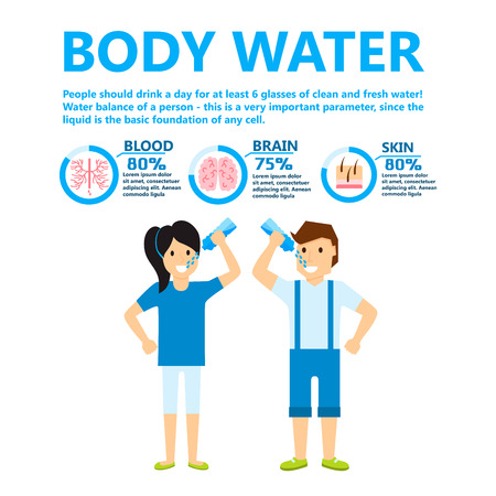 Body water drink health people diet lifestyle concept brochure illustration.