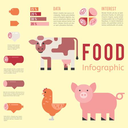 肉生産インフォ グラフィック ベクトル図農業農業牛ビジネス牛概念要素レイアウト情報。ソーセージ業界コンベア グラフを製造します。 写真素材 - 81010945