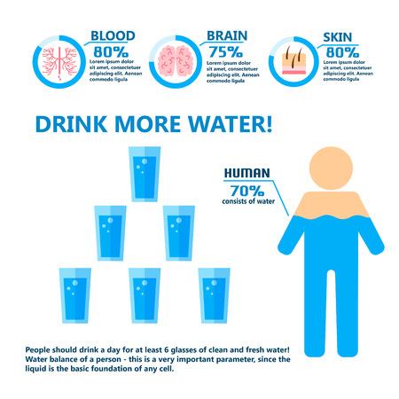 Agua de cuerpo bebida infografía salud personas dieta estilo de vida folleto infochart vector ilustración Foto de archivo - 81011936