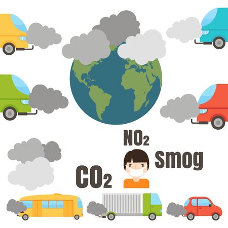Kologie mit Luftwasser und Bodenverschmutzung eingestellt Standard-Bild - 86625275