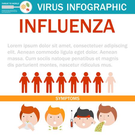Vírus doença médica febre prevenção infográfica proteção humana dor sicknes modelo design ilustração vetorial. Foto de archivo - 88448002
