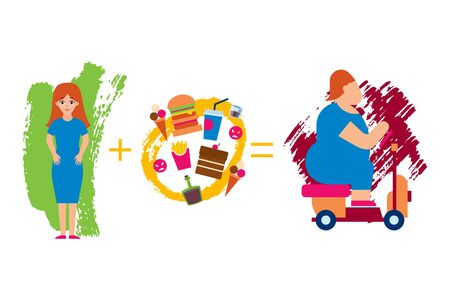 Malnutrition leads to obesity, fat people vector illustration. Healthy girl plus fast food, unbalanced sweet and alcohol equally fat woman character at scooter. Obesity man formula. Illustration