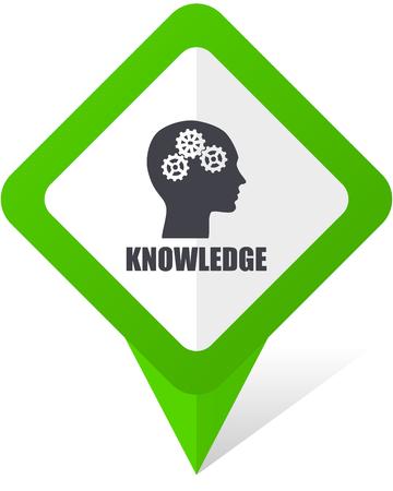 connaissances pointeur vert de la connaissance pointeur et téléphone mobile vecteur icône dans eps 10 sur fond blanc avec shadow