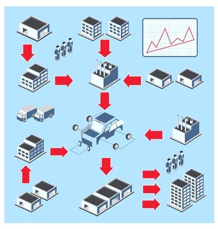 Rappresentazione schematica del ciclo di produzione su sfondo blu