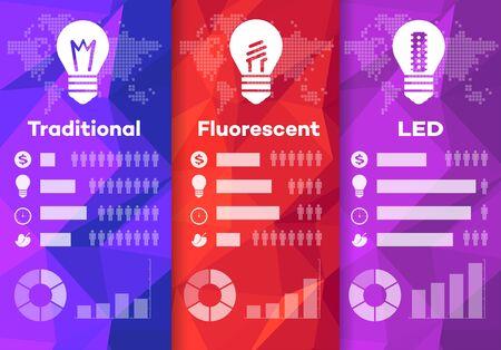 energy saving: Energy saving lamp  LED technology to save electricity Infographics