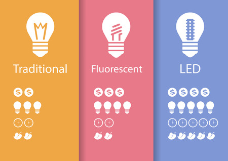 led: Energy saving lamp  LED technology to save electricity Infographics
