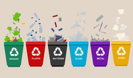 Recyclez les poubelles. Concept de séparation. Définissez les déchets de papier en plastique de verre organique de batterie en métal. Catégories de corbeille Vecteurs