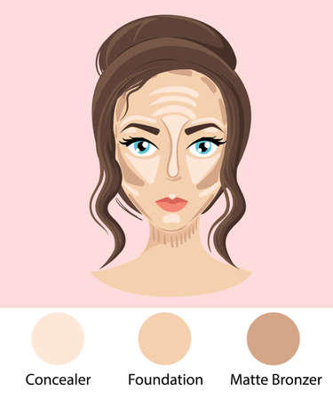 make up face: Foundation concealer matte bronzer. Make up face How to contour face. Three steps of professional contouring: highlight, contour and blend.
