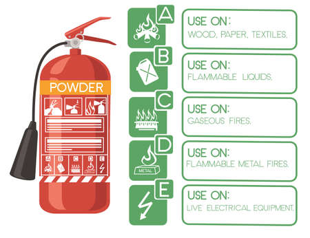 Powder fire extinguisher with safe labels simple tips how to use icons flat vector illustration on white background