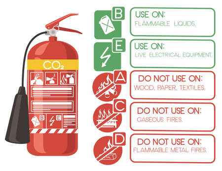 CO2 fire extinguisher with safe labels simple tips how to use icons flat vector illustration on white background
