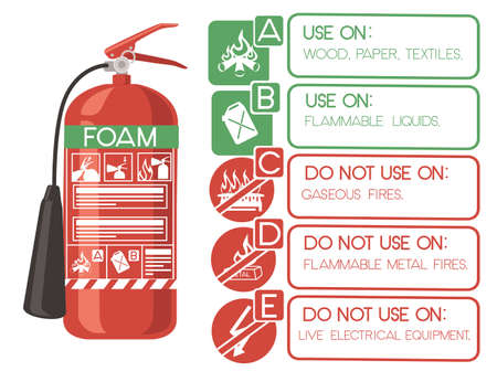 Foam fire extinguisher with safe labels simple tips how to use icons flat vector illustration on white background