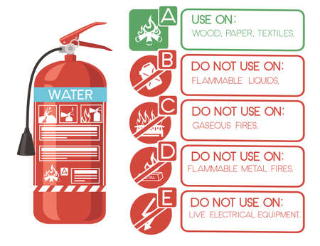 Water fire extinguisher with safe labels simple tips how to use icons flat vector illustration on white background