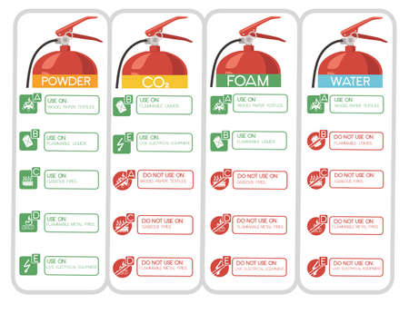 Set of diffirent fire extinguisher with safe labels simple tips how to use icons flat vector illustration on white background