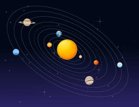 Solar system model with sun and planets space objects vector illustration on deep sky background. Vektoros illusztráció