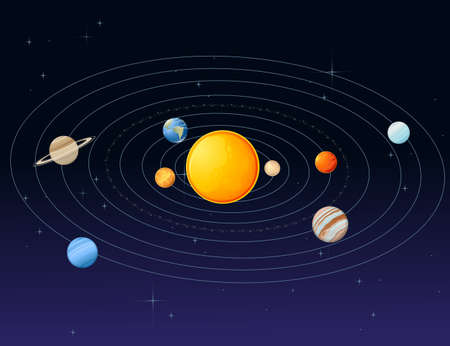 Solar system model with sun and planets space objects vector illustration on deep sky background.
