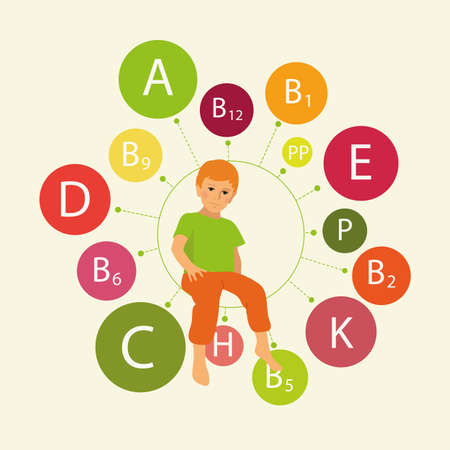 Essential vitamins necessary for human health, including childrens health. Composition with the image of conventional names of vitamins around the figure of a child. Illustration