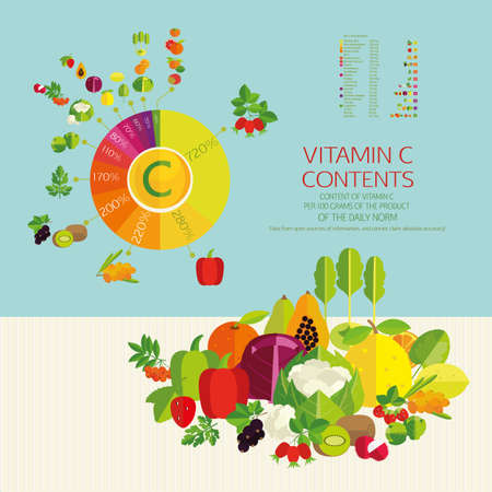 vegetable: Top 10 fruits and vegetables with a maximum content of ascorbic acid in vegetables, fruits and berries. The diagram and table of values. Basics of a healthy diet.