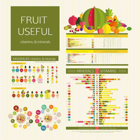 dietary fiber: Usefulness of fruit. Table energy density (calorie) fruits and food component: dietary fiber, proteins, fats and carbohydrates. The content of vitamins and microelements (minerals). Illustrative diagram (infographics) and table of values. Basics of health