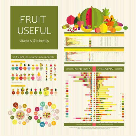 ascorbic: Utilidad de la fruta. Densidad de la tabla de la energ�a (calor�as) frutas y componente alimentario: la fibra diet�tica, prote�nas, grasas y carbohidratos. El contenido de vitaminas y microelementos (minerales). Diagrama ilustrativo (infograf�a) y la tabla de valores. Conceptos b�sicos de la salud Vectores