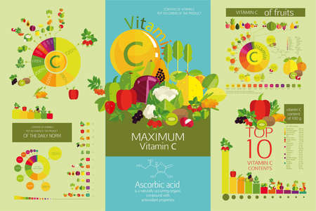 basics: Collection of diagrams, tables and infographics on the content of vitamin C in vegetables, fruits and berries. Top 10 with the maximum content. Basics of healthy nutrition.
