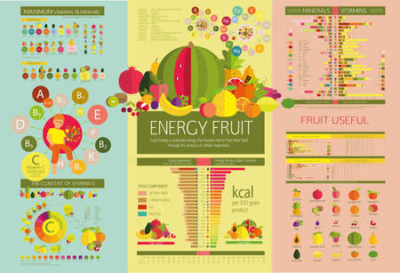 basic food: Energy fruits. Energy density (calorie) fruits and food component: dietary fiber, proteins, fats and carbohydrates. The content of vitamins and microelements (minerals). Collection of visual diagrams (infographics) and table of values. Basics of healthy n Illustration