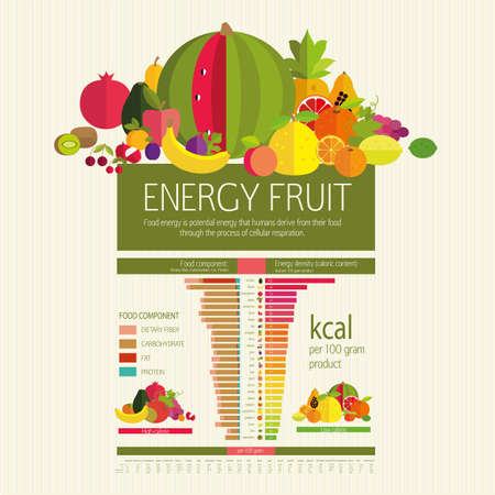 calorie: Table energy density (calorie) fruits and food component: dietary fiber, proteins, fats and carbohydrates. Illustrative diagram (infographics) and table of values. The most common fruits. Basics dietary nutrition.